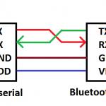 Bluetooth HC 06 Configuración en PC
