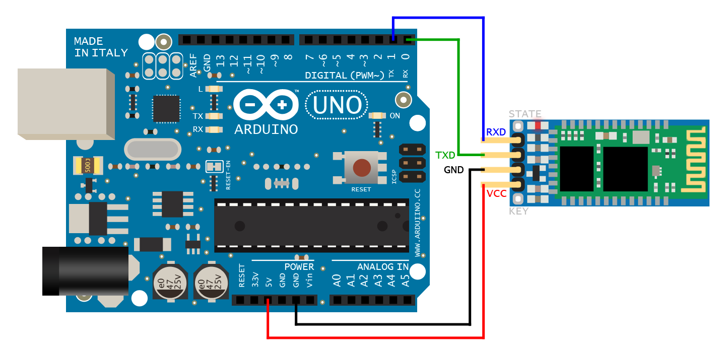 Bluetooth Hc 06 App Arduino on relay shield