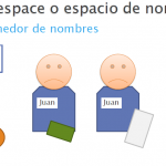 Namespace: C/C++ Espacio de nombres