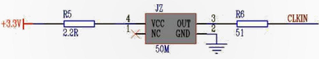 Fuente de oscilación del FPGA