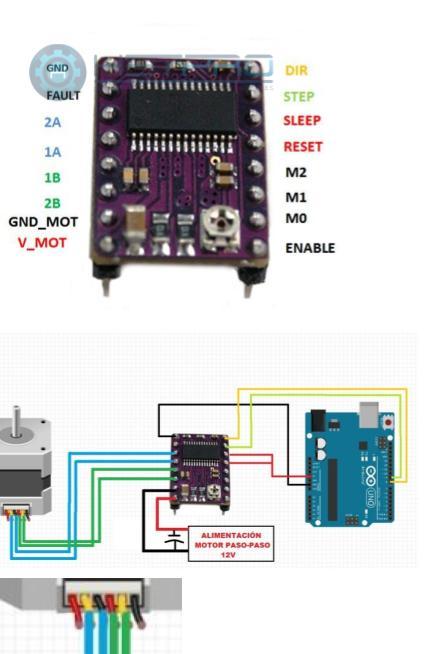 Conexiones del controlador de motores DRV8825 con Arduino, asi como el pinout del controlador