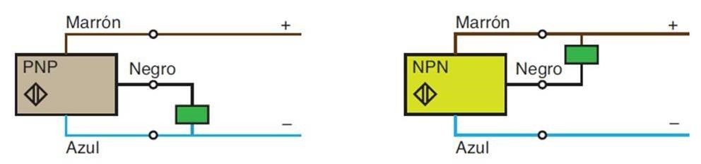 Conexiones o colores de cables del Sensor inductivo