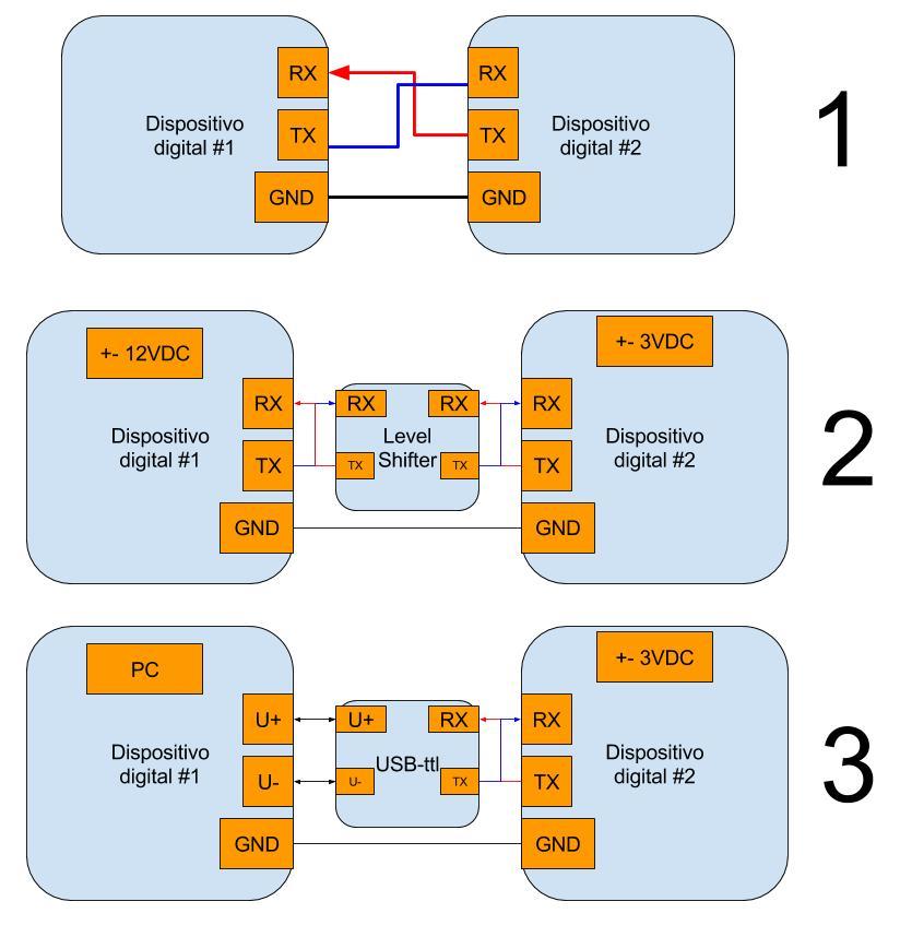 Conexiones comunes para la comunicación serial