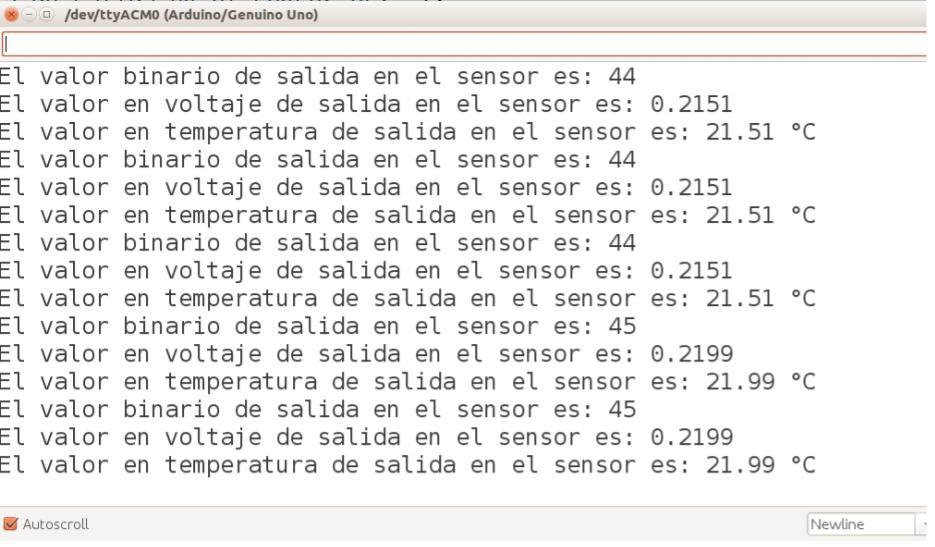 Arduino LM35 resultados finales