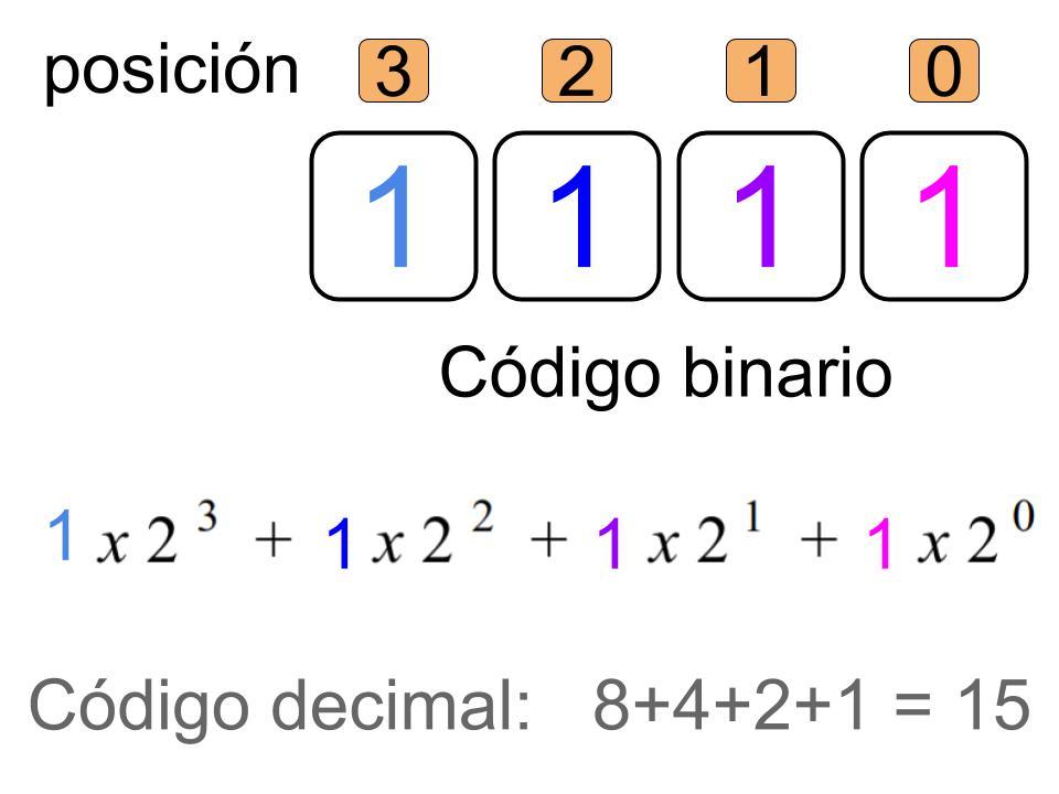 Código Binario Ejemplos De Codificaciones Y Agrupaciones Hetpro