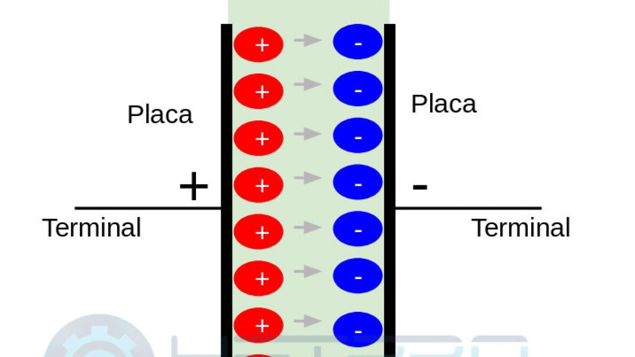 Capacitor: Componente pasivo de electrónica RLC HETPRO TUTORIAL