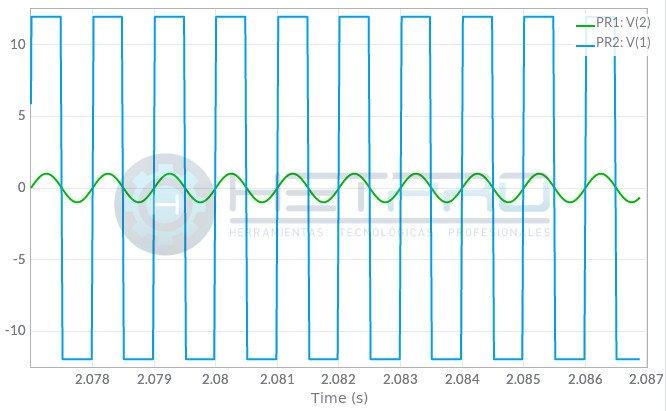 detector de cruce por cero inversor