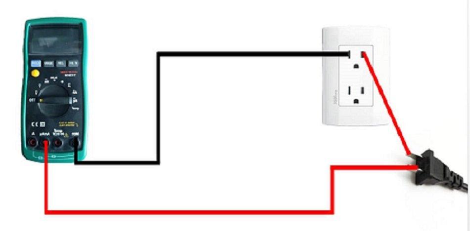 Diagrama para medición de intensidad en CA doméstica