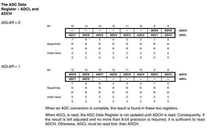 Configuraciones de registros del ADC
