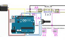 Control de servomotor por ADC con LabVIEW
