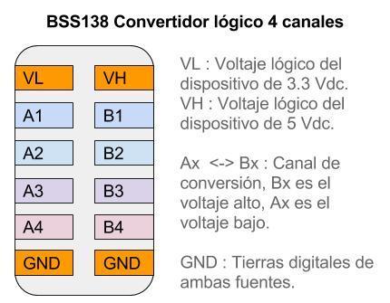 BSS138 Conexiones