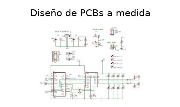 Diseño PCB banner