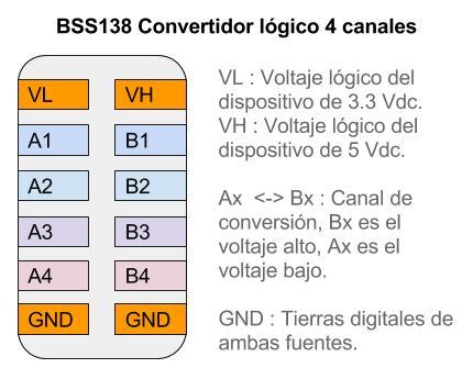 BSS138