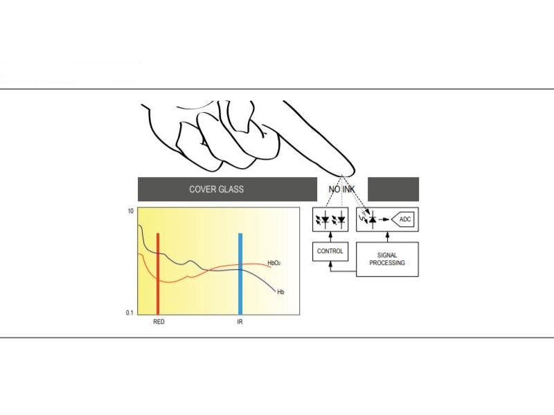 Vista de bloques de hoja de datos, MAX30100 Sensor biomédico