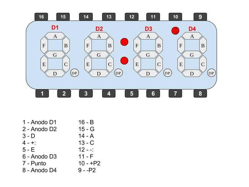Display 4x7